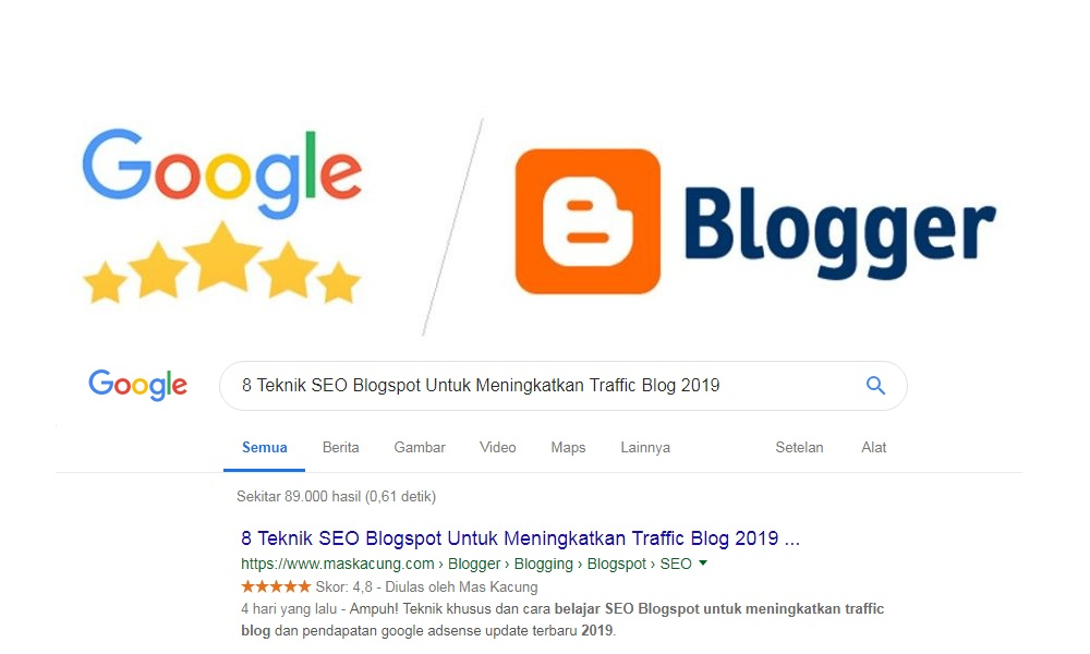 Review Rating Bintang Blog